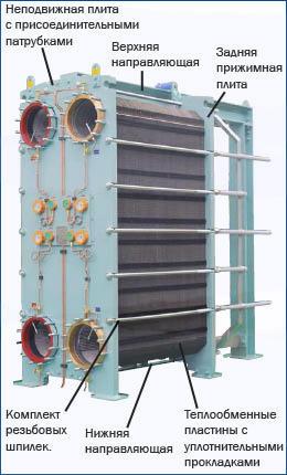 Теплообменник пластинчатый функция программа для подбора теплообменников данфосс скачать