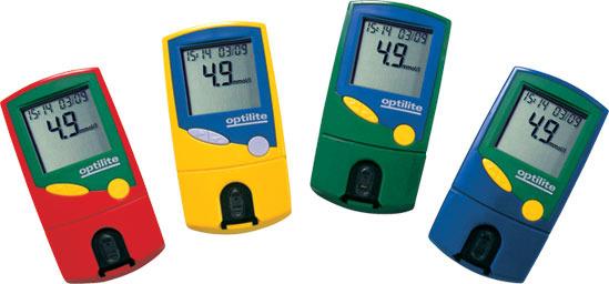 Чем измеряют сахар в крови в домашних условиях